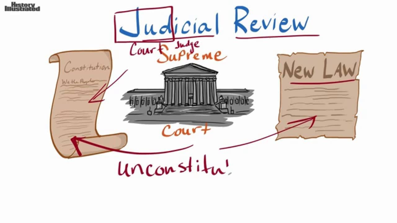 Judicial review legal definition of judicial review