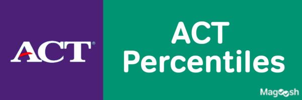 act percentiles-magoosh