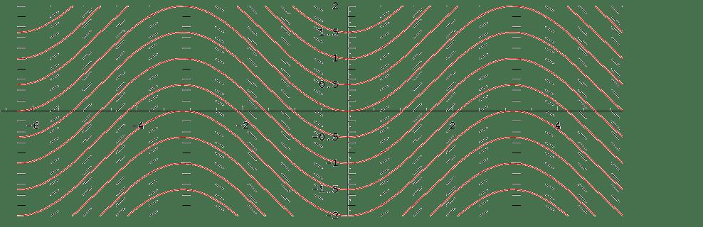 Flows in a slope field