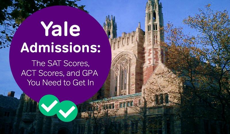 yale admissions -magoosh