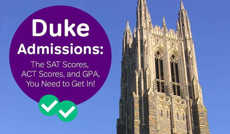 duke admissions -magoosh