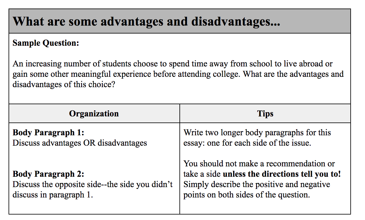 Ielts Academic Writing Task  The Complete Guide  Magoosh Ielts Blog What Are Advantages Disadvantages