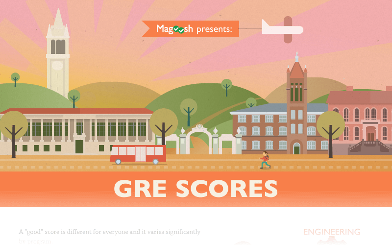 good gre scores