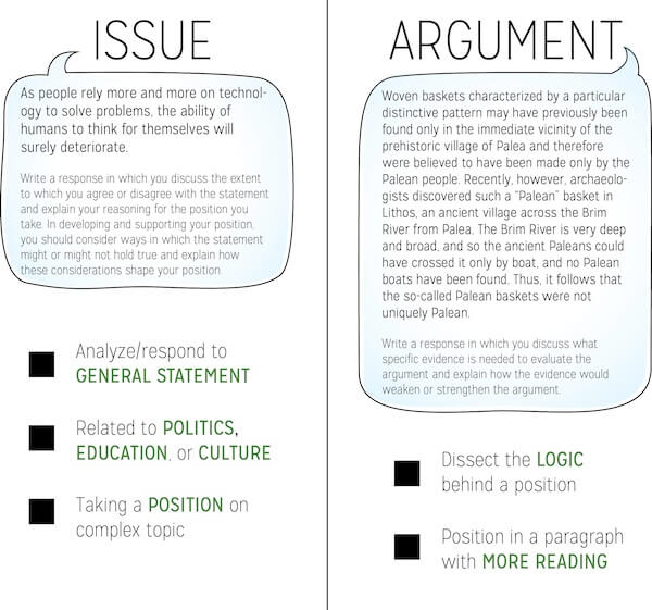 argument essay blog Looking to write a persuasive essay on abortion  blog how to write a  further, summarize the argument opposing abortion.