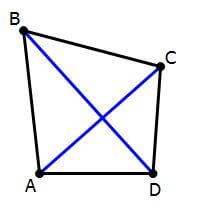 irr quadrilateral, with diagonals