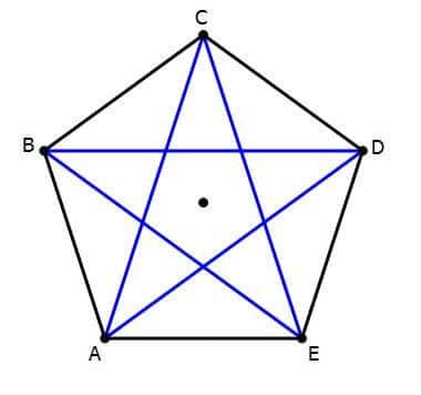 regular pentagon with diagonals