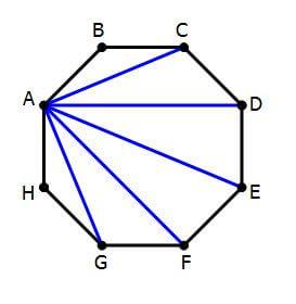 regular octagon with diagonals from a vertex