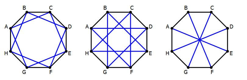 Diagonals Of A Regular Octagon In Gre Geometry