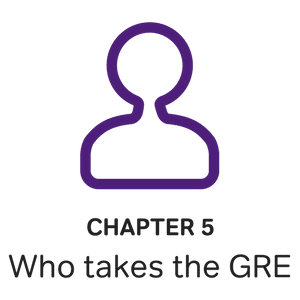 who takes the gre exam