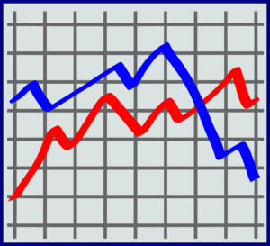Types of Graphs Found on the CAT - Magoosh Common Admission Test Blog