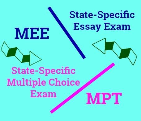 Multistate essay examination