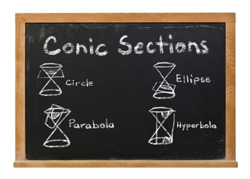JEE Conic Sections: Parabola, Ellipse, and Hyperbola