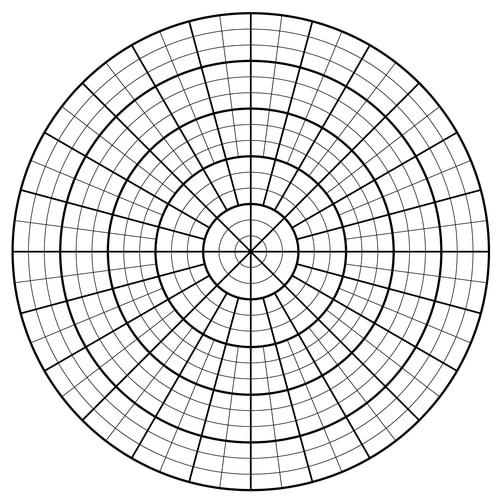 JEE Circles