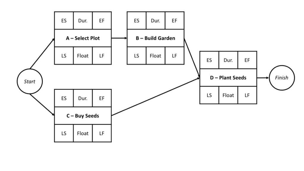 Node Network Diagram Pmp Product Wiring Diagrams
