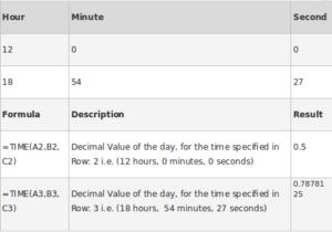 Understanding the sumif function in excel magoosh excel blog how to use the time function in excel ibookread ePUb