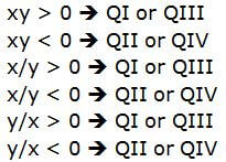quadrant products & quotients