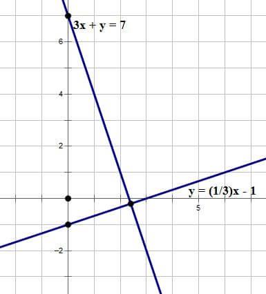 perpendicular diagram