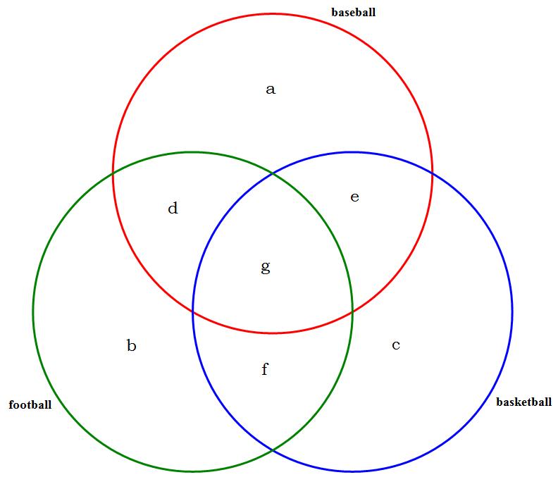 Gmat quantitative ratio and proportions grapimg2 ccuart Images
