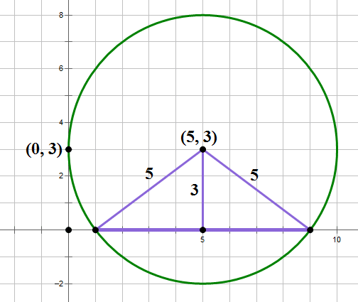 Challenging coordinate geometry practice questions magoosh gmat blog those two purple triangles must be 3 4 5 triangles which means each one has a base of 4 and the distance between the two of them is 8 fandeluxe Choice Image