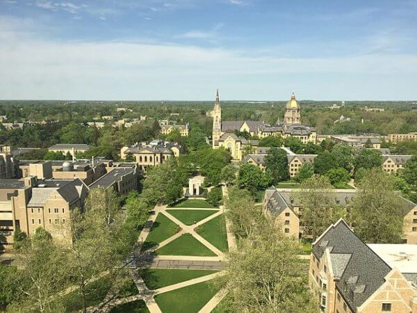 University of Notre Dame campus-Notre Dame GMAT-magoosh