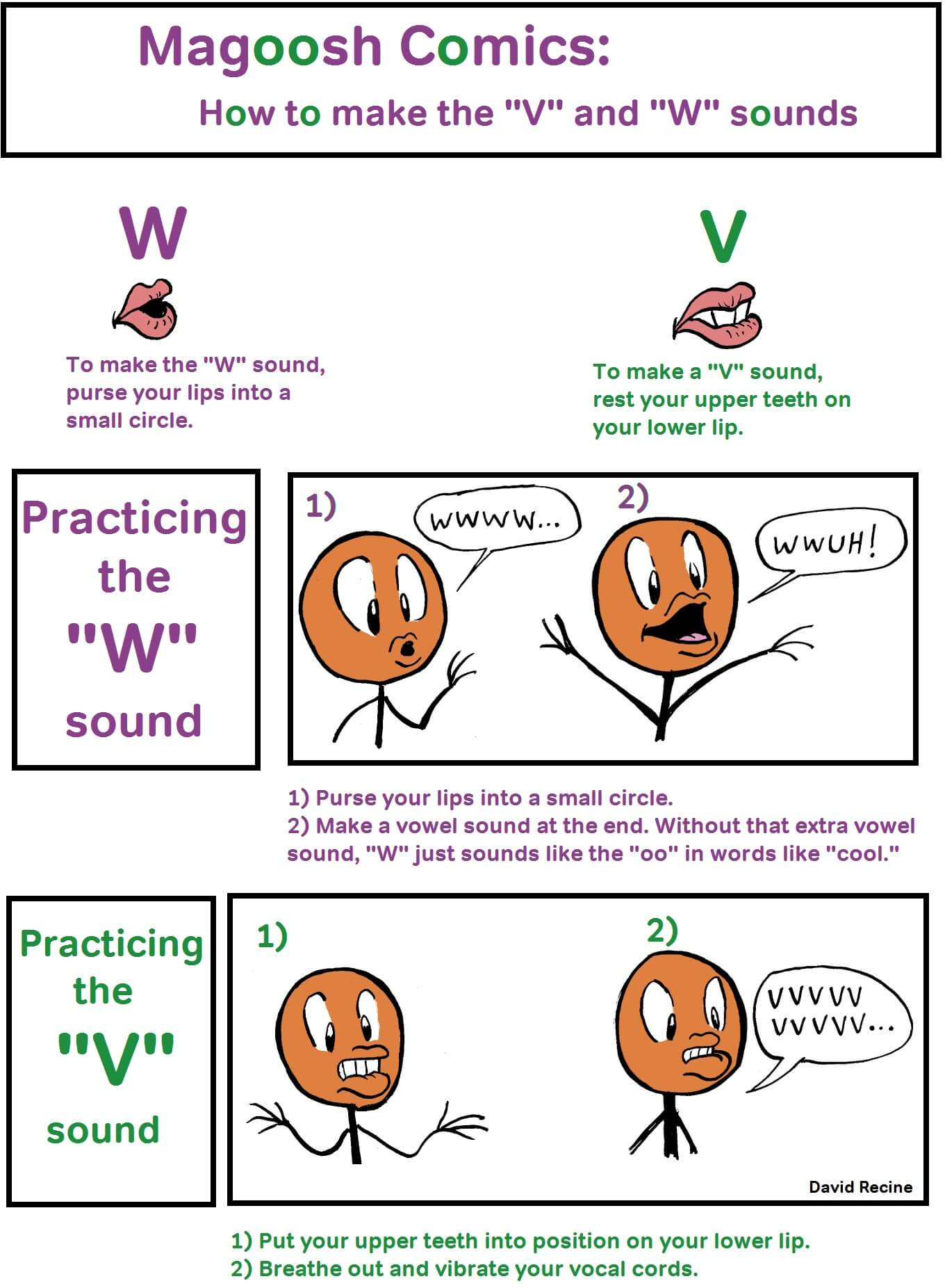 English Pronunciation: W and V