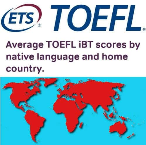average TOEFL scores