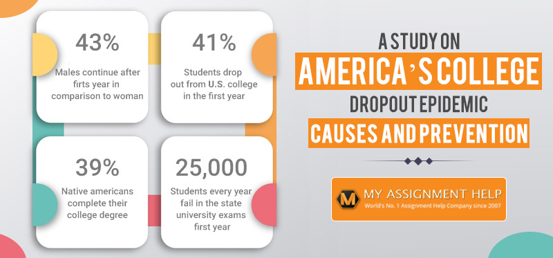 high dropout rate in US colleges
