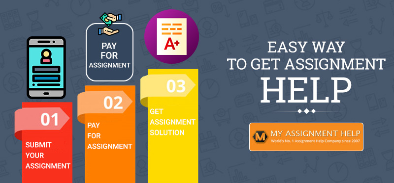 3 Easy Steps to Get Assignment Help Online