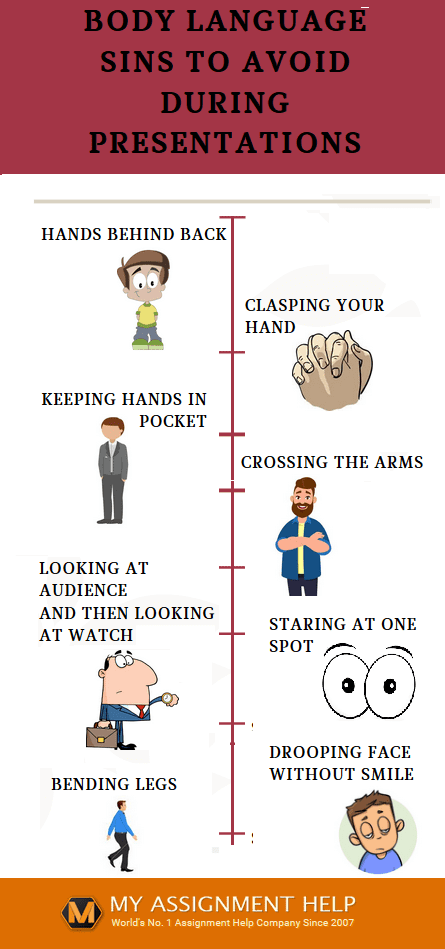 Body Language Sins