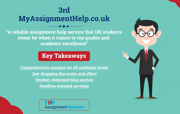 myassignmenthelp uk review rating