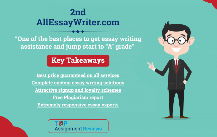 AllEssayWriter.com Review Rating