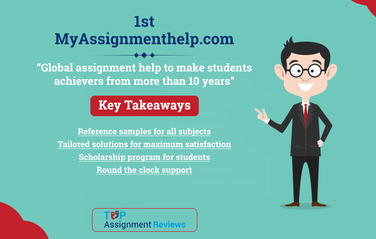myassignmenthelp review rating
