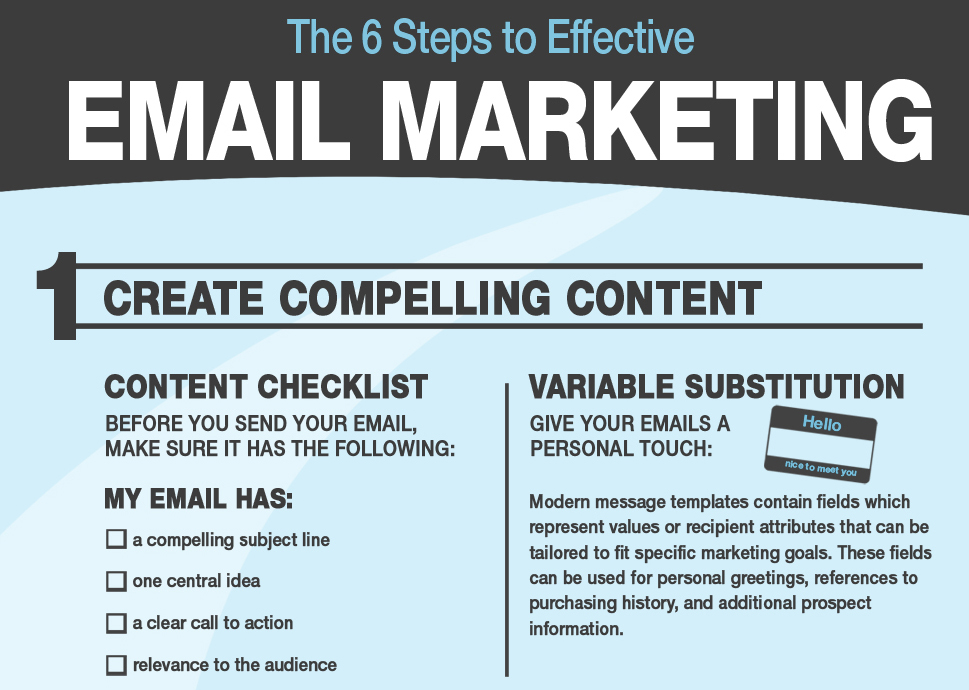 Image result for Marketing Advice Through Email infographics