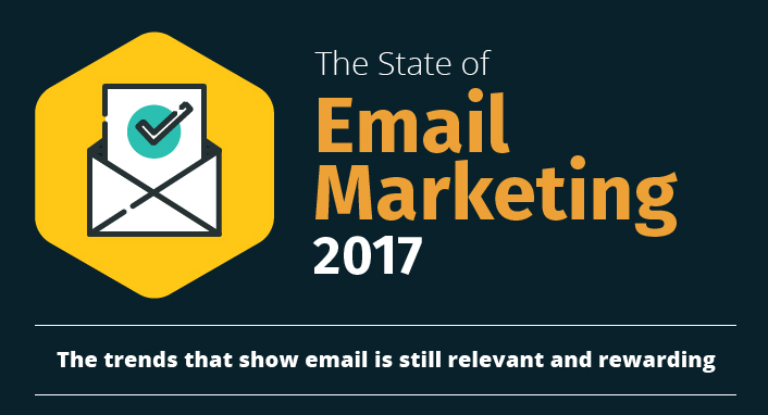 State-of-Email-Marketing-2017