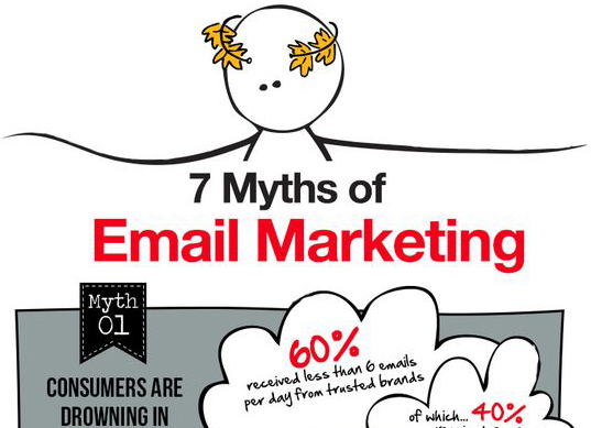 7-myths-of-email-marketing