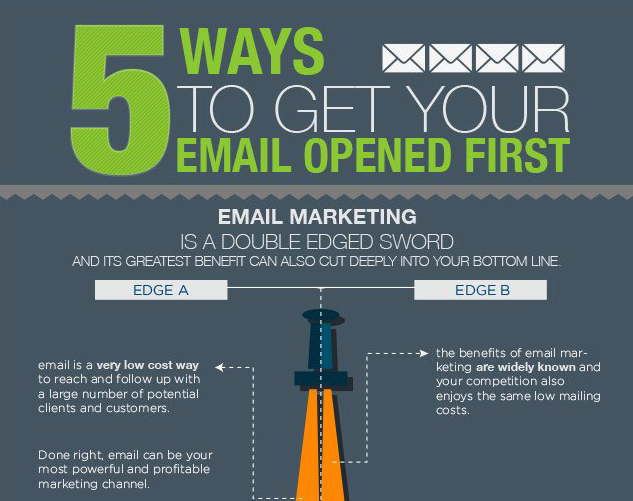 5-ways-make-sure-emails-get-opened-infographic