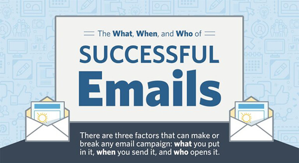 The Best Days & Times to Send Marketing Emails to Maximise Open Rates