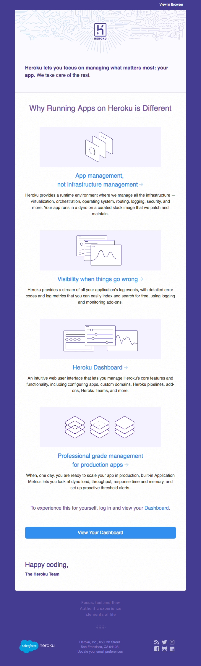 heroku retention email