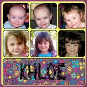 Happy Birthday, Khloe!
