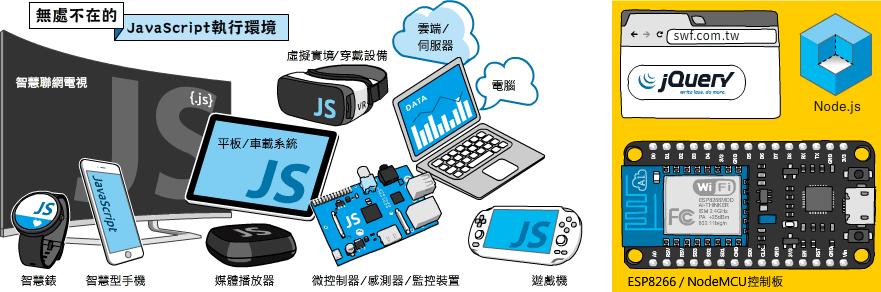 [2016] ESP8266與Node.js物聯網開發實作