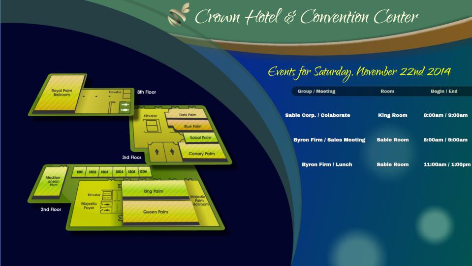 Event and Property Map