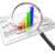 Spectrum magnifying market