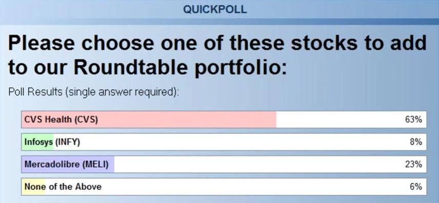 Rt poll 20161129