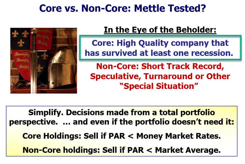 Core mettle