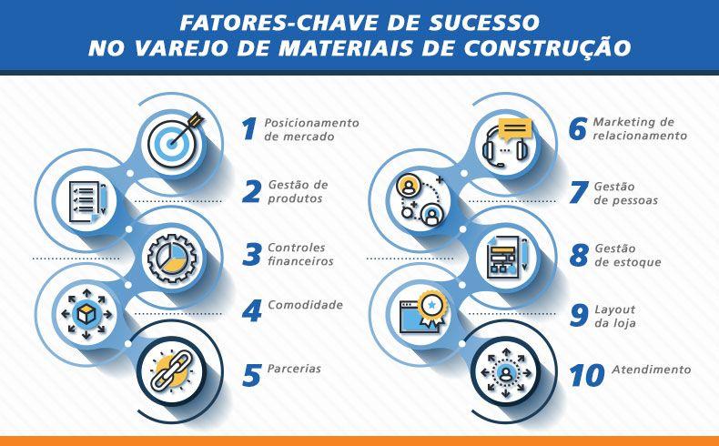 MDO_Fatores_sucesso