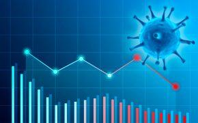 Termômetro Abramat: resultados das indústrias em tempos de pandemia