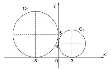 48g a circunferncia c2 sofrer uma translao horizontal e uma vertical de modo que ao final seu centro coincidir com o centro da circunferncia c1 ccuart Images