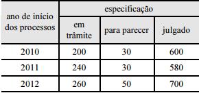 Questoes Sobre Fracoes E Porcentagens