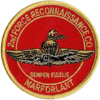 2nd Force Recon Co