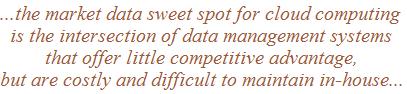 Market Data Cloud Computing Sweet Spot